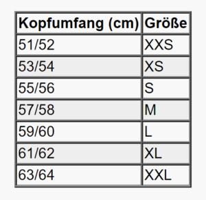 Motorradhelm Größen - von XXS bis XXL - Größentabelle